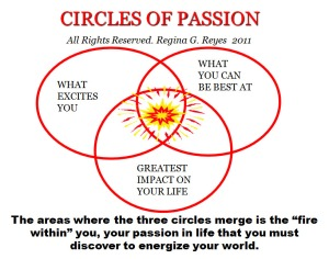 circleofpassion