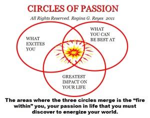 circleofpassion